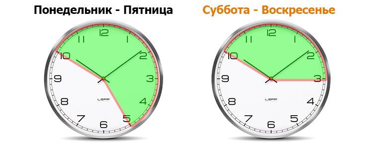 Режим работы ЧУП Мобильная страна
